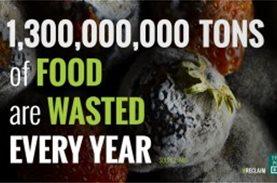 """Reclaim"": Η Huffington Post στο πλευρό του Μπορούμε, για την καταπολέμηση της σπατάλης τροφίμων!"